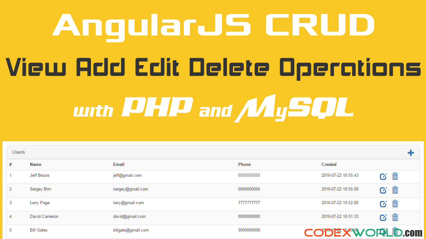 AngularJS CRUD Operations with PHP and MySQL - CodexWorld