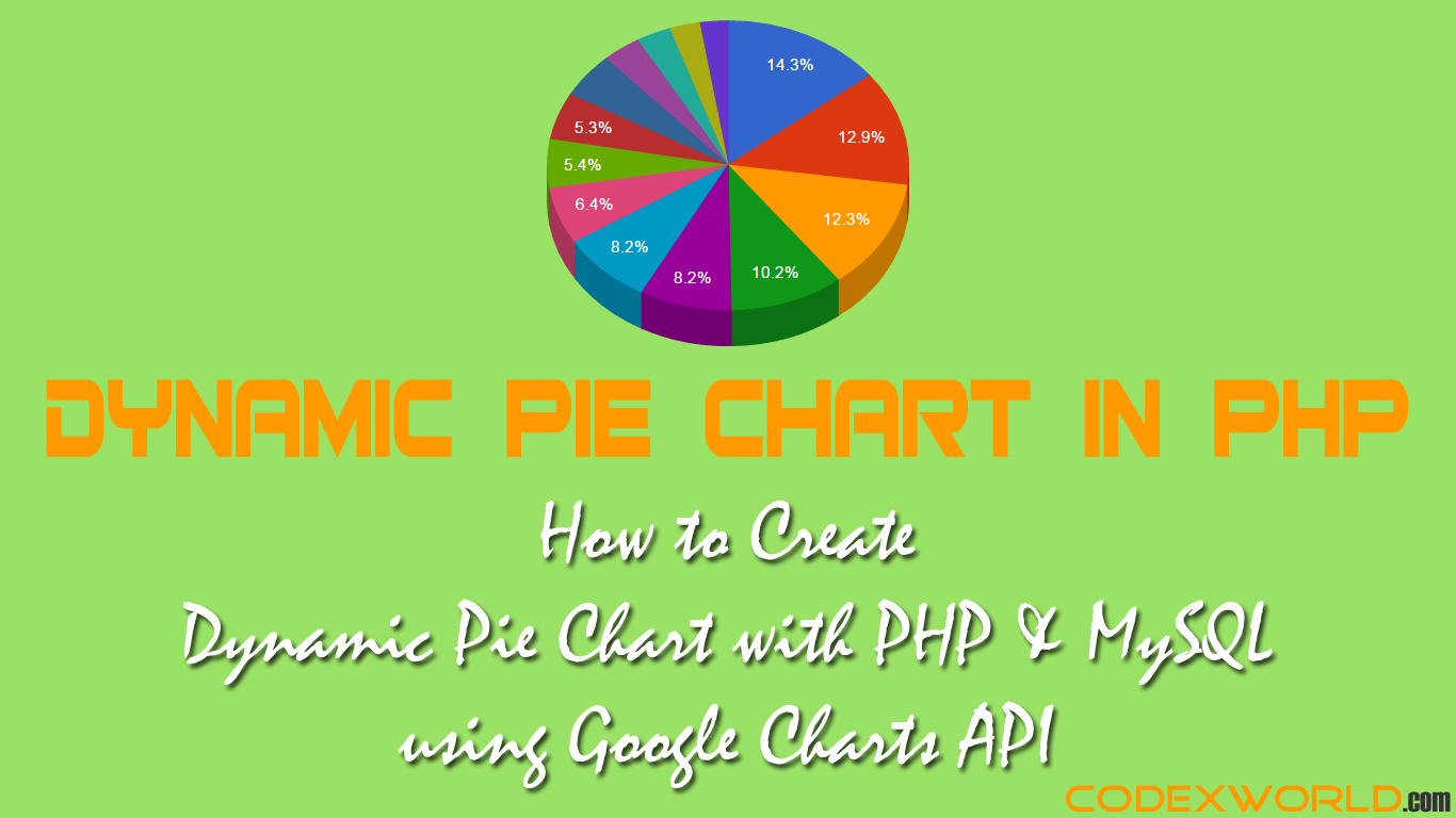 Create dynamic pie chart in php with google charts codexworld nvjuhfo Choice Image