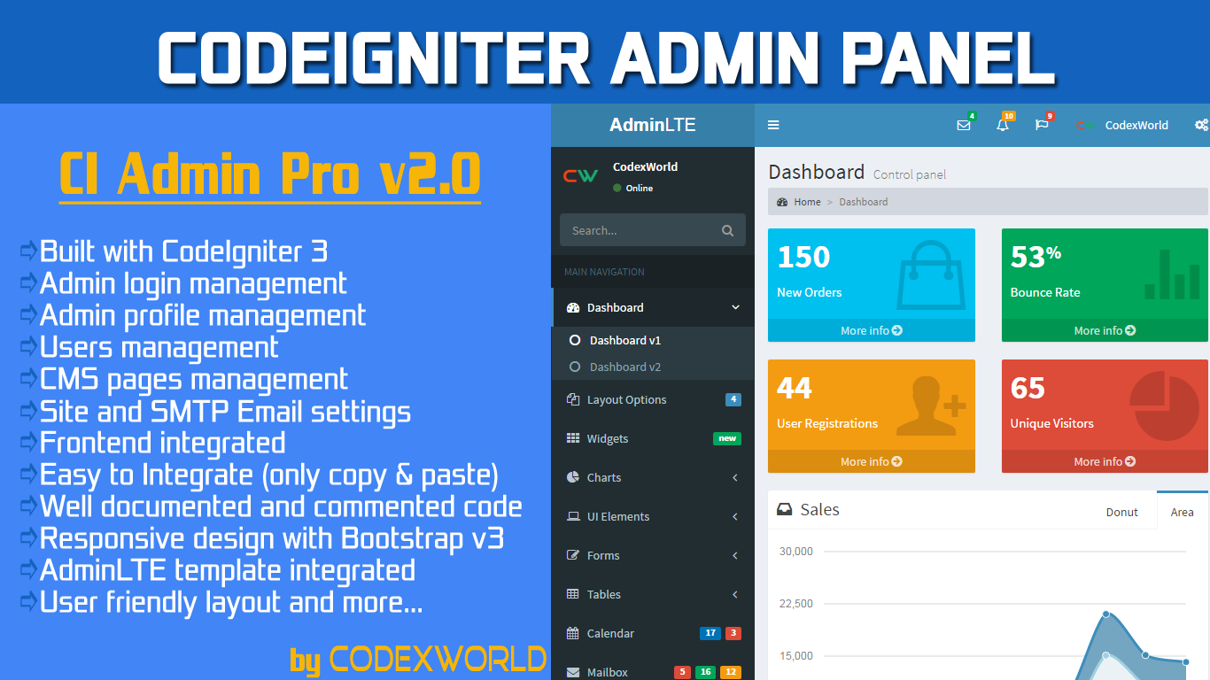 codeigniter-admin-panel-project-codexworld Template Admin Panel Html on free html5, form layouts, twitter bootstrap, oracle apex, best vue typescript, vue.js,