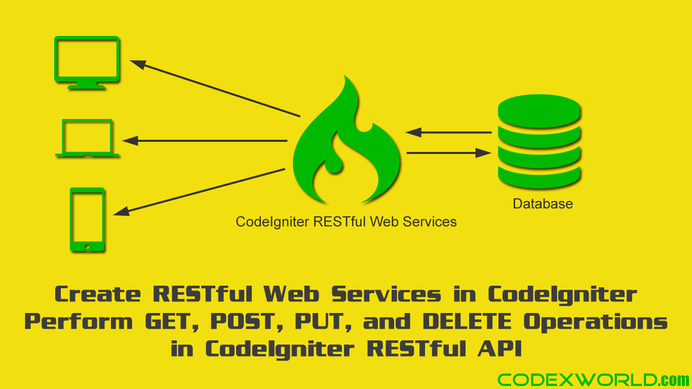 codeigniter restful web services - codexworld