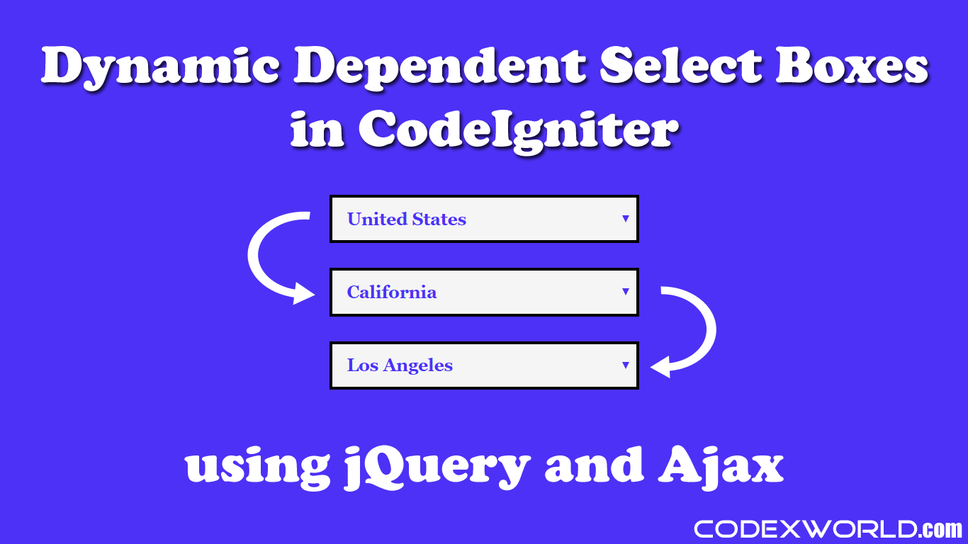 CodexWorld — Dynamic Dependent Dropdown in CodeIgniter using